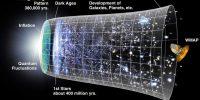 Η Επιταχυνόμενη Διαστολή του Σύμπαντος και η Σκοτεινή Ενέργεια…του Δ. Π. Σιμόπουλου και Α. Α. Δεληβοριά